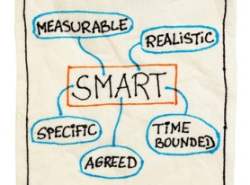 Goal Setting Formula: How to Set Goals for Internet Marketing Success