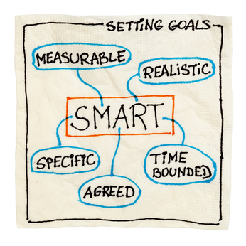 goal setting formula